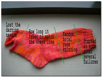 Sock-timeline